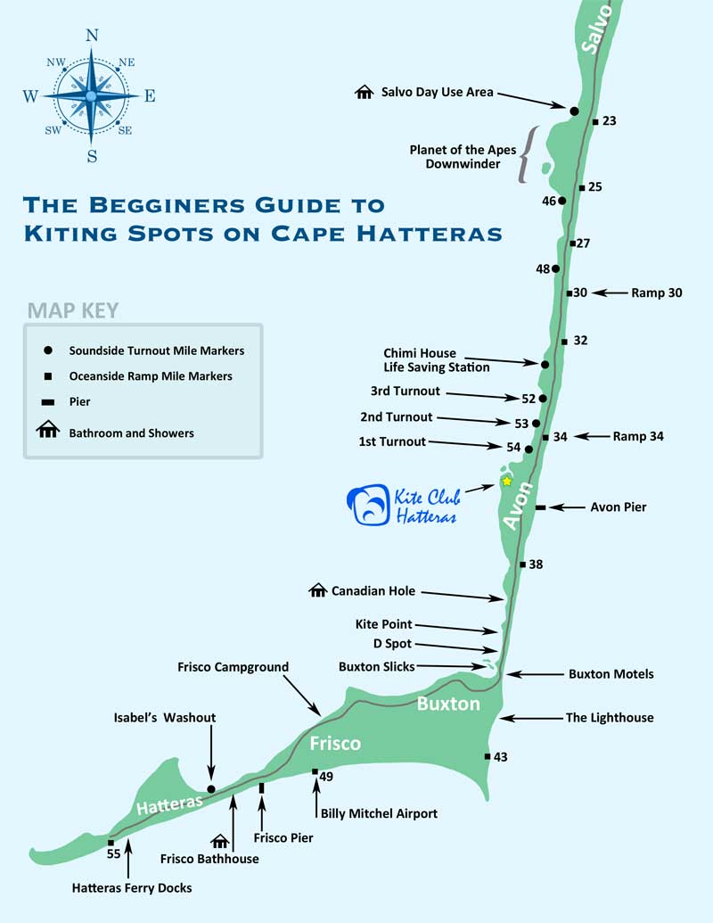 We Recommend These Locations For Beginner Kiters